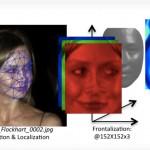 Facebooks ansiktsgjenkjenning blir pinlig nøyaktig