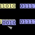 Algoritmen bak en casinobonus